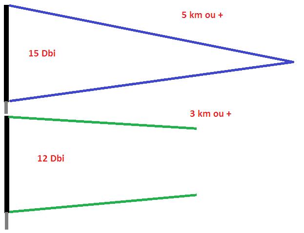 Clique na imagem para uma versão maior  Nome:         omnni.png Visualizações:171 Tamanho: 9,1 KB ID:      53690