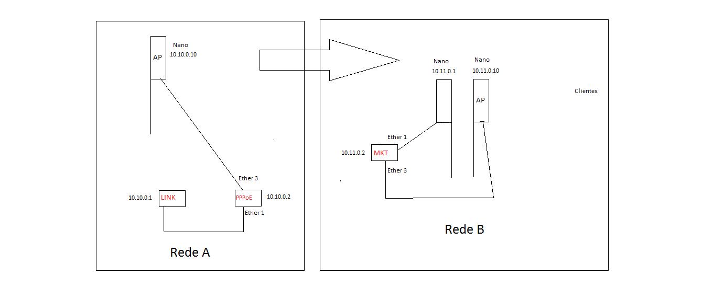 Clique na imagem para uma versão maior  Nome:         REDE123.png Visualizações:51 Tamanho: 16,9 KB ID:      53711