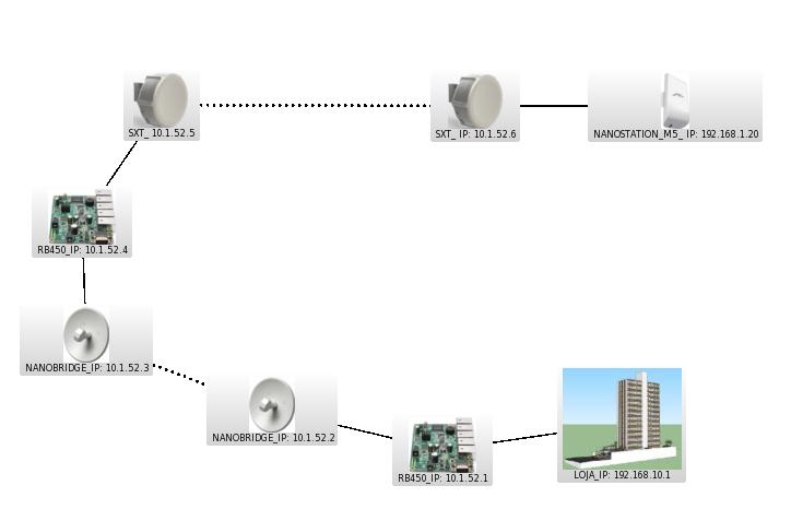 Clique na imagem para uma versão maior  Nome:         REDE.png Visualizações:81 Tamanho: 66,7 KB ID:      54123