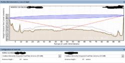 Clique na imagem para uma versão maior  Nome:         ENLACE 98,5km.png Visualizações:250 Tamanho: 119,1 KB ID:      54291