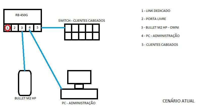 Clique na imagem para uma versão maior  Nome:         CENARIO ATUAL.jpg Visualizações:34 Tamanho: 47,4 KB ID:      54409