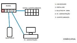 Clique na imagem para uma versão maior  Nome:         CENARIO ATUAL.jpg Visualizações:64 Tamanho: 47,4 KB ID:      54409