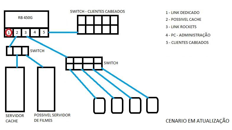 Clique na imagem para uma versão maior  Nome:         CENARIO EM ATUALIZAÇÃO.jpg Visualizações:33 Tamanho: 64,9 KB ID:      54410