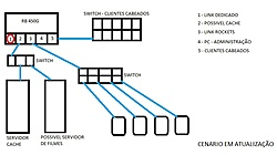 Clique na imagem para uma versão maior  Nome:         CENARIO EM ATUALIZAÇÃO.jpg Visualizações:71 Tamanho: 64,9 KB ID:      54410