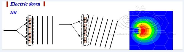 Clique na imagem para uma versão maior  Nome:         electrical+tilt+13.png Visualizações:248 Tamanho: 37,8 KB ID:      54657