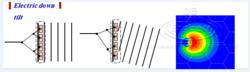 Clique na imagem para uma versão maior  Nome:         electrical+tilt+13.png Visualizações:481 Tamanho: 37,8 KB ID:      54657