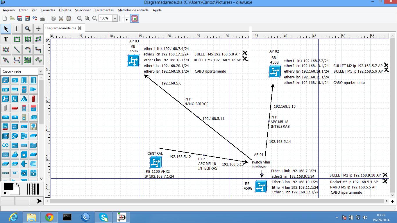 Clique na imagem para uma versão maior  Nome:         Diagramadarede2.png Visualizações:48 Tamanho: 146,4 KB ID:      54734