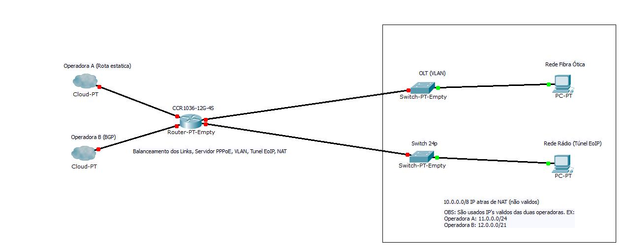 Clique na imagem para uma versão maior  Nome:         Rede Atual Qlink.png Visualizações:72 Tamanho: 41,0 KB ID:      55182