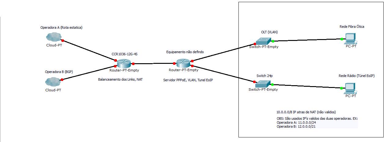 Clique na imagem para uma versão maior  Nome:         Rede Ideal Qlink.png Visualizações:78 Tamanho: 41,0 KB ID:      55183