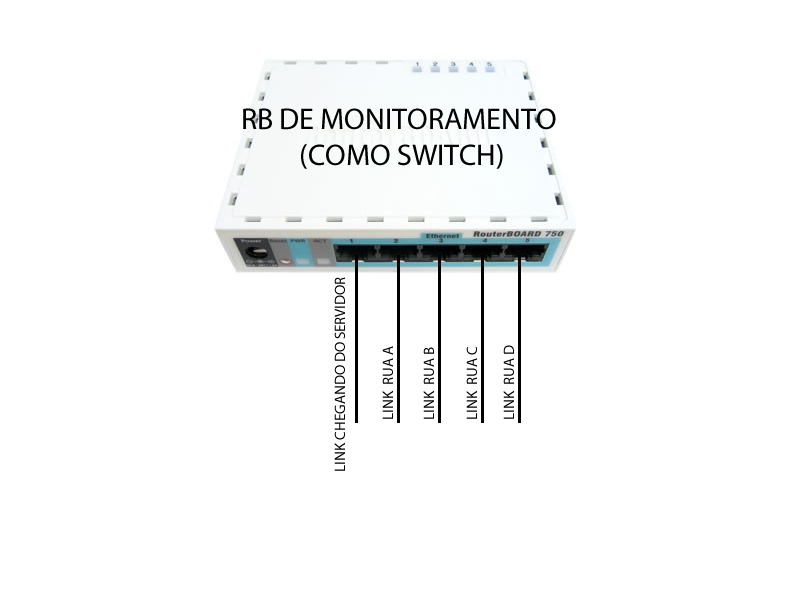 Clique na imagem para uma versão maior  Nome:         RB MONITORAMENTO.png Visualizações:332 Tamanho: 183,7 KB ID:      55303