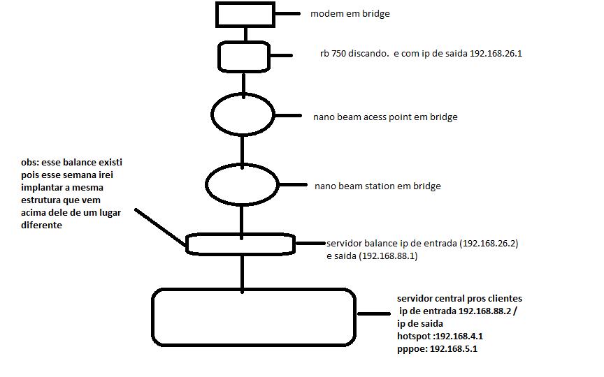 Clique na imagem para uma versão maior  Nome:         a minha estrutura.png Visualizações:52 Tamanho: 16,9 KB ID:      55331