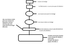Clique na imagem para uma versão maior  Nome:         a minha estrutura.png Visualizações:97 Tamanho: 16,9 KB ID:      55331