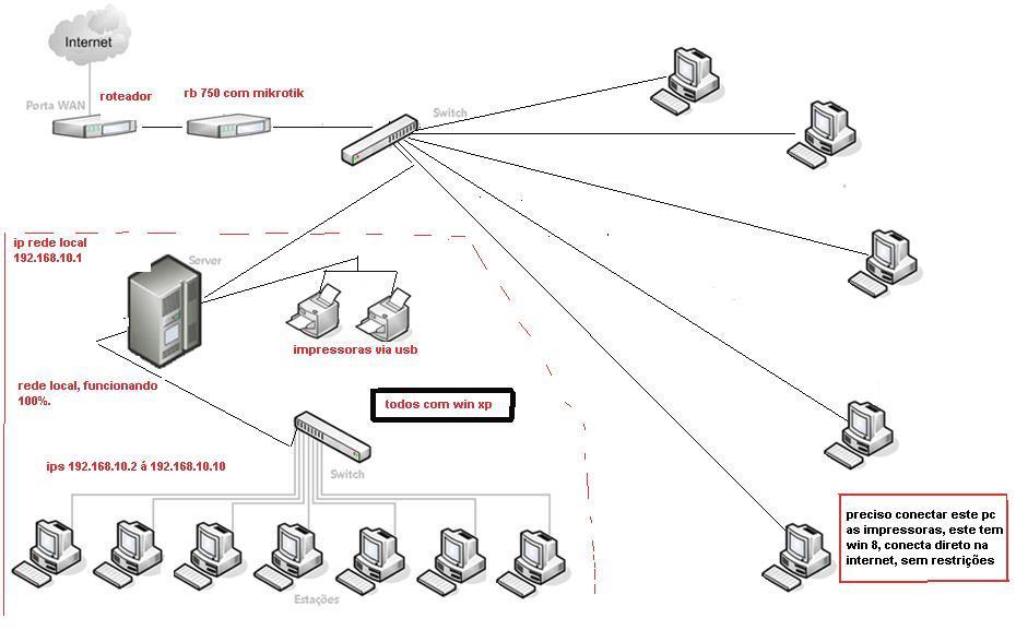Clique na imagem para uma versão maior  Nome:         rede.JPG Visualizações:591 Tamanho: 60,6 KB ID:      55622