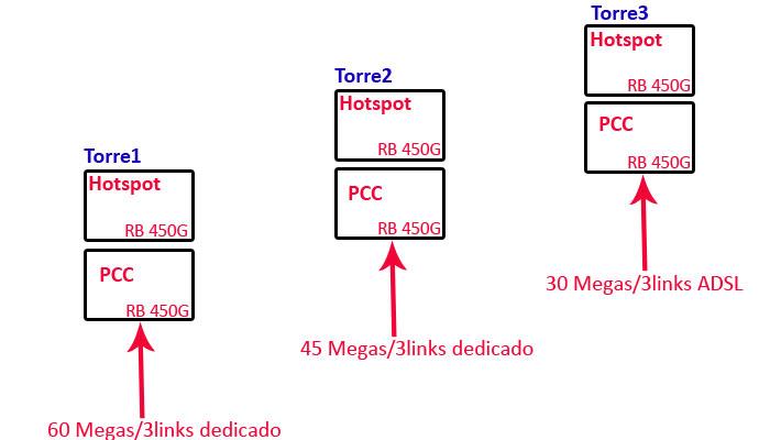 Clique na imagem para uma versão maior  Nome:         esquema1.jpg Visualizações:83 Tamanho: 34,7 KB ID:      55776