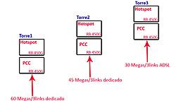 Clique na imagem para uma versão maior  Nome:         esquema1.jpg Visualizações:112 Tamanho: 34,7 KB ID:      55776