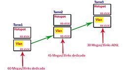 Clique na imagem para uma versão maior  Nome:         esquema2.jpg Visualizações:106 Tamanho: 39,0 KB ID:      55777