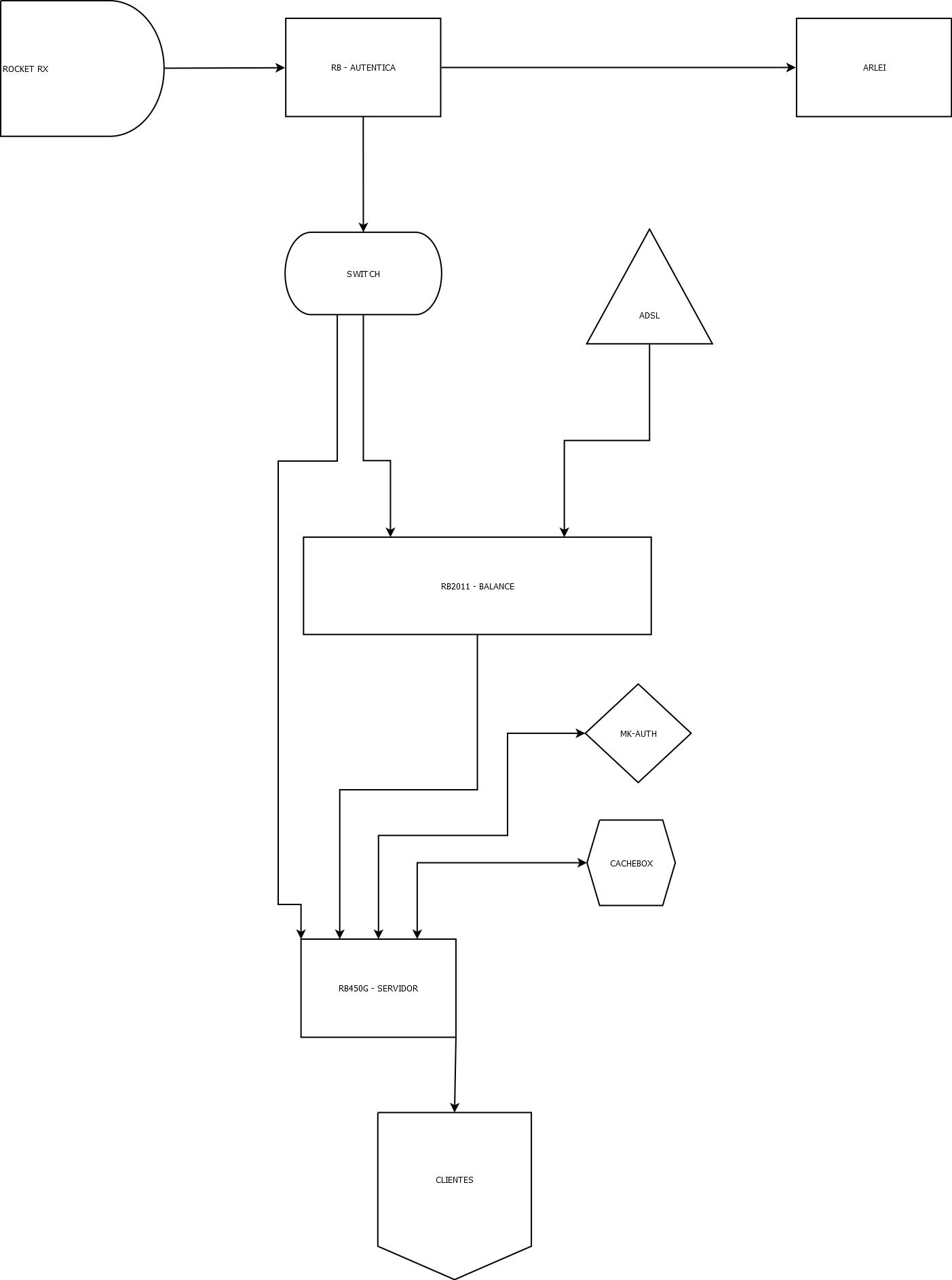 Clique na imagem para uma versão maior  Nome:         Diagrama1.png Visualizações:85 Tamanho: 93,6 KB ID:      55907