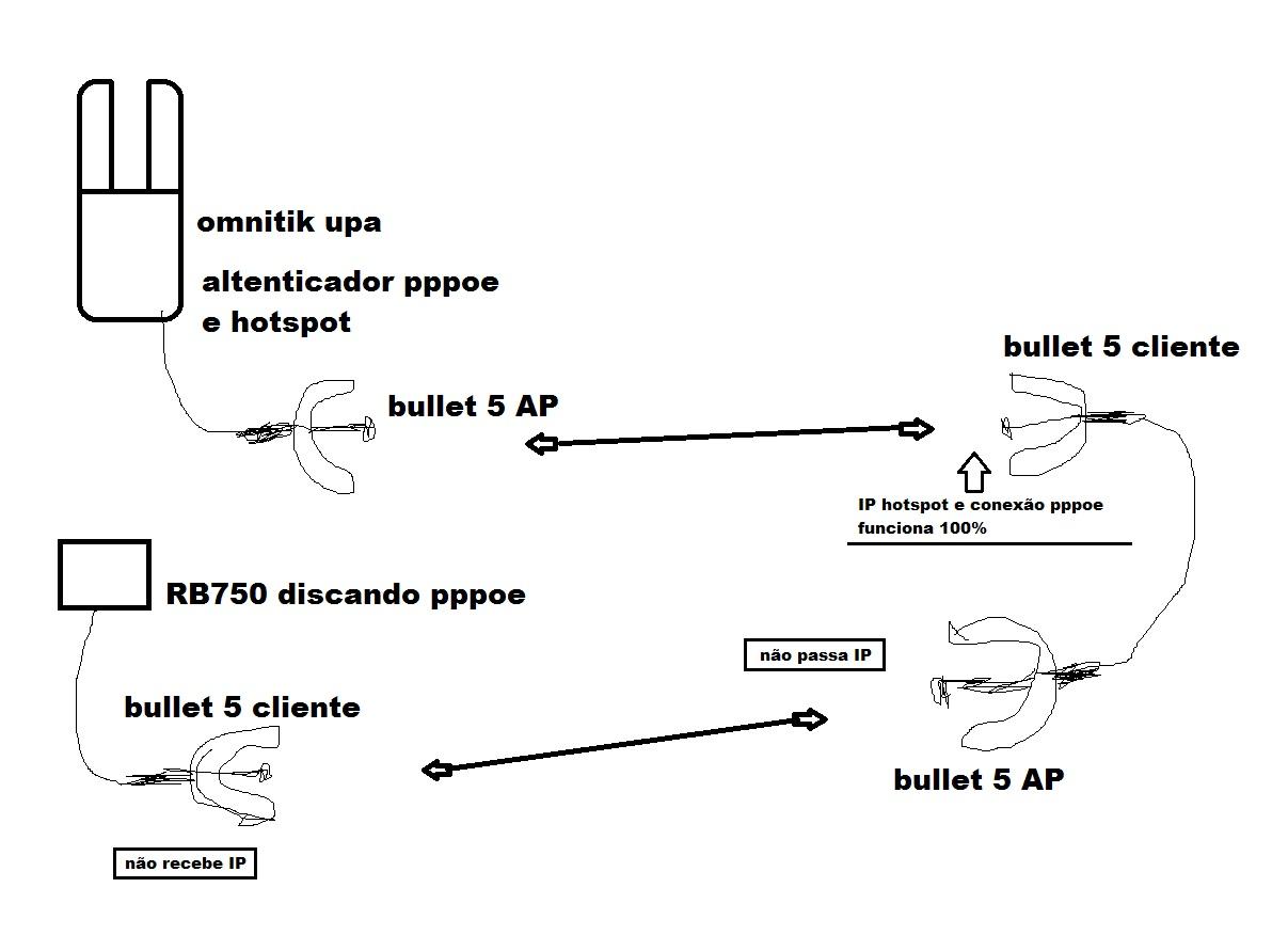 Clique na imagem para uma versão maior  Nome:         senario ptp.jpg Visualizações:46 Tamanho: 107,3 KB ID:      56249