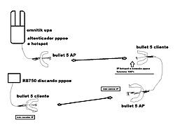Clique na imagem para uma versão maior  Nome:         senario ptp.jpg Visualizações:71 Tamanho: 107,3 KB ID:      56249