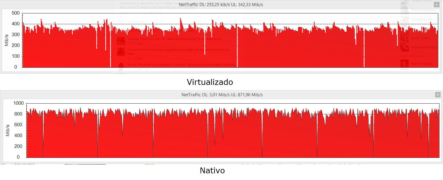Clique na imagem para uma versão maior  Nome:         Gráfico Send TCP.png Visualizações:84 Tamanho: 140,8 KB ID:      56318
