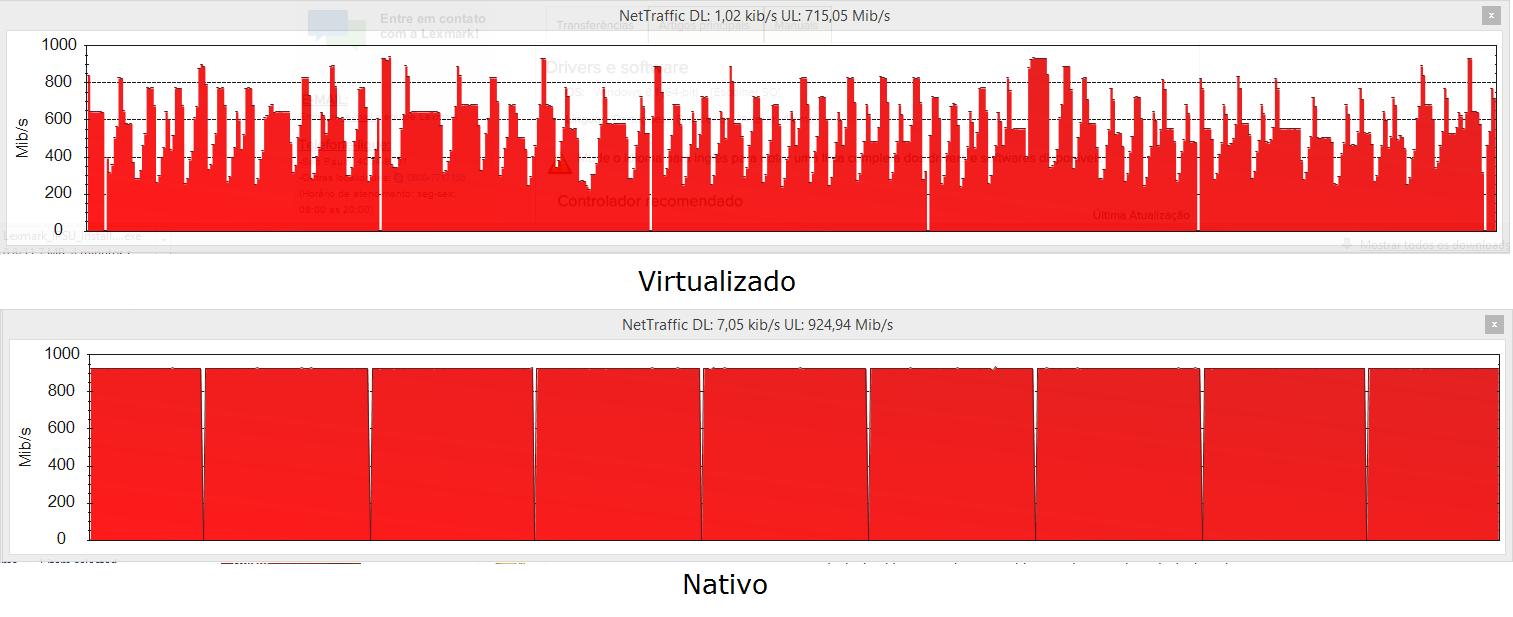 Clique na imagem para uma versão maior  Nome:         Gráfico Send UDP.png Visualizações:149 Tamanho: 100,8 KB ID:      56322