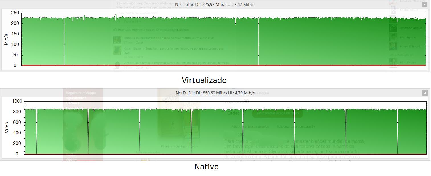 Clique na imagem para uma versão maior  Nome:         Gráfico Receive TCP.png Visualizações:72 Tamanho: 310,2 KB ID:      56324