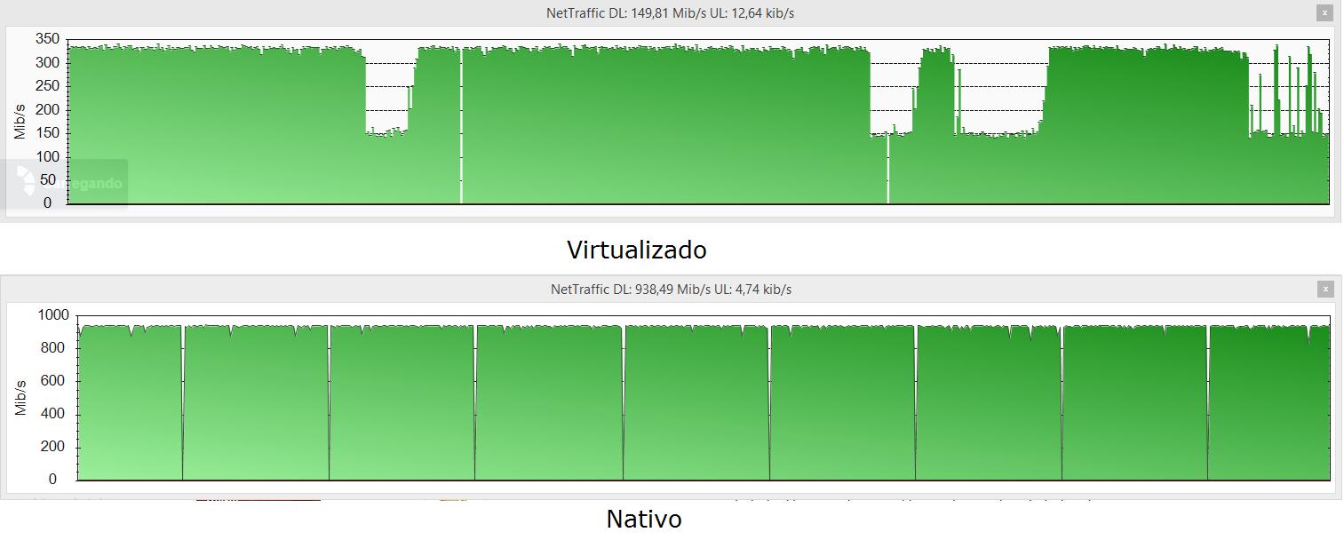 Clique na imagem para uma versão maior  Nome:         Gráfico Receive UDP.png Visualizações:131 Tamanho: 181,5 KB ID:      56326
