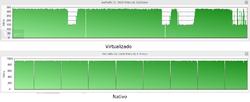 Clique na imagem para uma versão maior  Nome:         Gráfico Receive UDP.png Visualizações:192 Tamanho: 181,5 KB ID:      56326