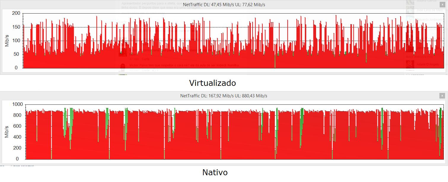 Clique na imagem para uma versão maior  Nome:         Gráfico Both TCP.png Visualizações:113 Tamanho: 136,2 KB ID:      56328