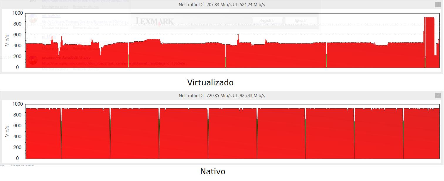 Clique na imagem para uma versão maior  Nome:         Gráfico Both UDP.png Visualizações:64 Tamanho: 91,6 KB ID:      56330