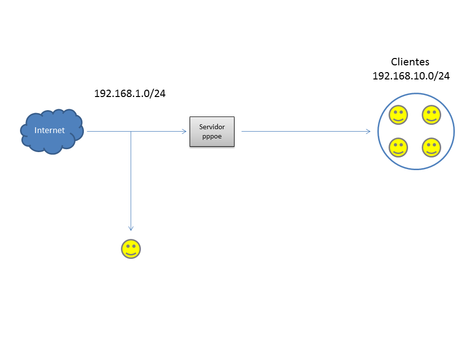 Clique na imagem para uma versão maior  Nome:         Slide1.PNG Visualizações:129 Tamanho: 20,5 KB ID:      56494