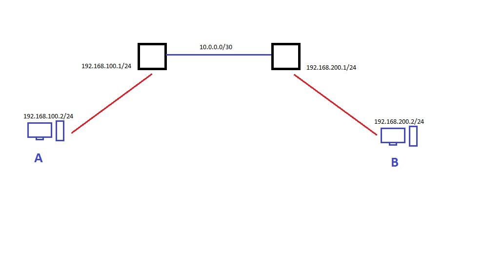 Clique na imagem para uma versão maior  Nome:         rede.jpg Visualizações:132 Tamanho: 31,2 KB ID:      56527