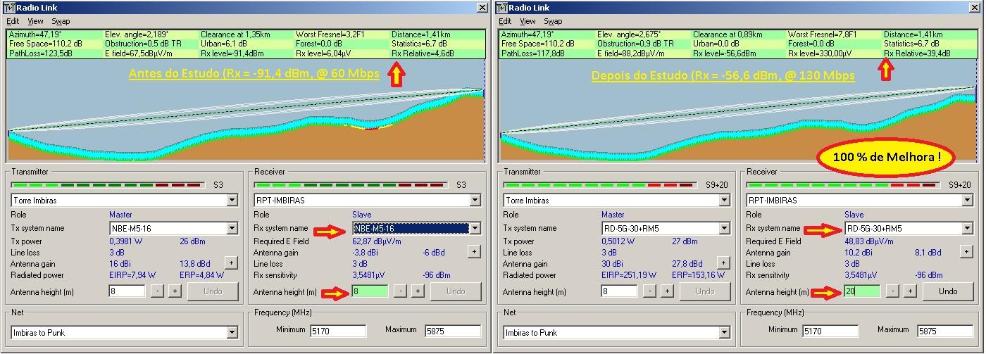 Clique na imagem para uma versão maior  Nome:         Link-Budget1.jpg Visualizações:27 Tamanho: 277,2 KB ID:      56863