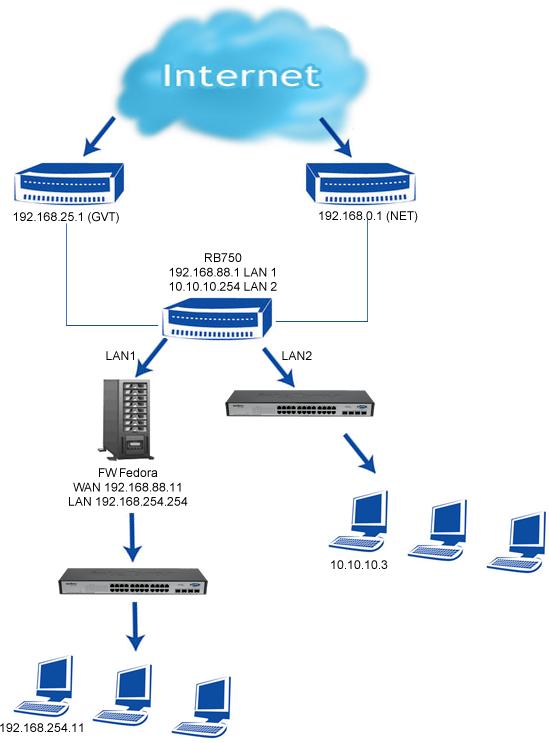 Clique na imagem para uma versão maior  Nome:         minha_rede.png Visualizações:129 Tamanho: 144,4 KB ID:      56909