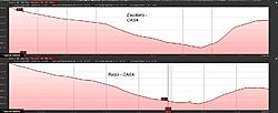 Clique na imagem para uma versão maior  Nome:         perfil elevacao.jpg Visualizações:145 Tamanho: 104,3 KB ID:      56965