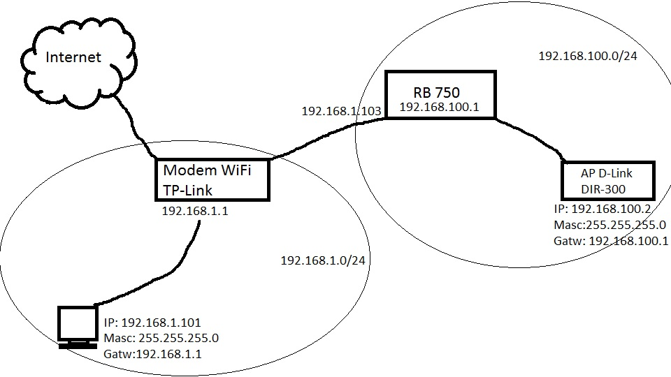 Clique na imagem para uma versão maior  Nome:         Esquema da rede.jpg Visualizações:165 Tamanho: 87,4 KB ID:      57447