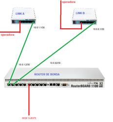 Clique na imagem para uma versão maior  Nome:         rede.png Visualizações:712 Tamanho: 81,8 KB ID:      57477