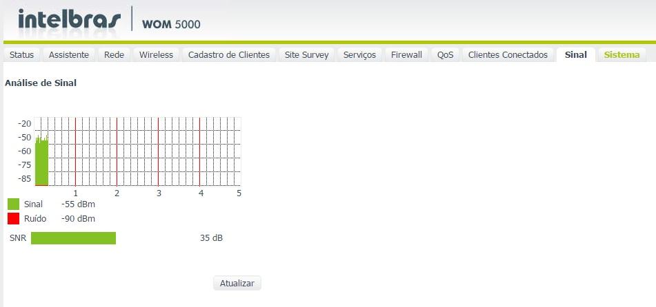 Clique na imagem para uma versão maior  Nome:         nivel_de_sinal.jpg Visualizações:216 Tamanho: 64,0 KB ID:      57552