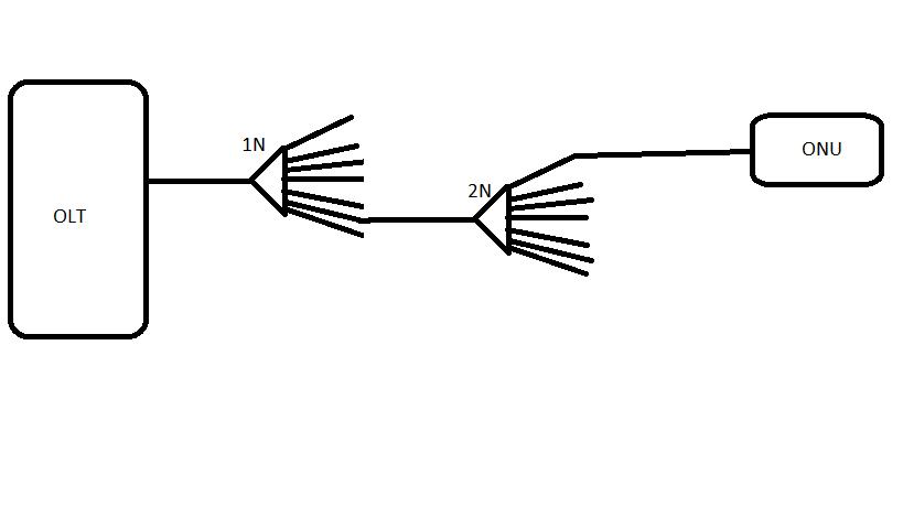 Clique na imagem para uma versão maior  Nome:         Splitters.png Visualizações:291 Tamanho: 7,7 KB ID:      57610