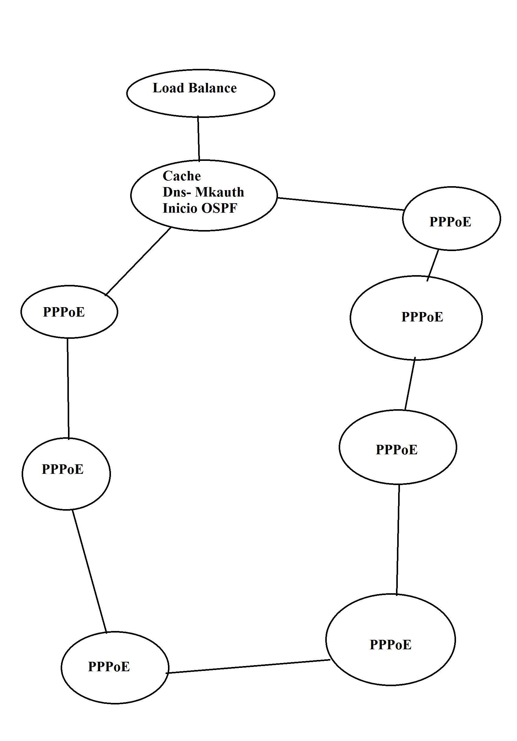Clique na imagem para uma versão maior  Nome:         rede.png Visualizações:187 Tamanho: 99,8 KB ID:      57825