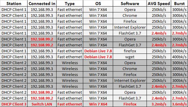 Clique na imagem para uma versão maior  Nome:         testes.png Visualizações:1295 Tamanho: 38,4 KB ID:      58096
