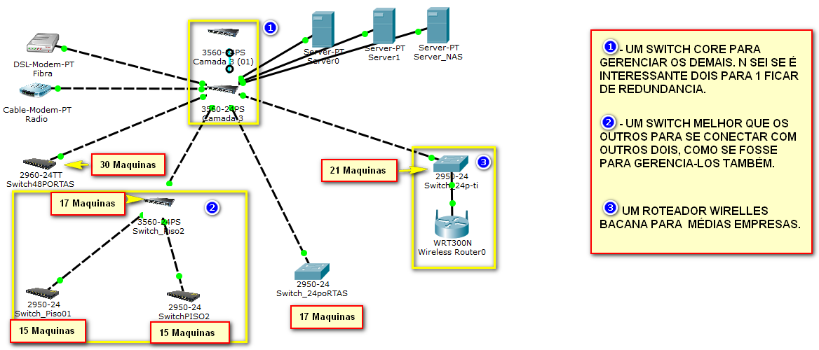 Clique na imagem para uma versão maior  Nome:         estrutura.png Visualizações:89 Tamanho: 84,7 KB ID:      58230