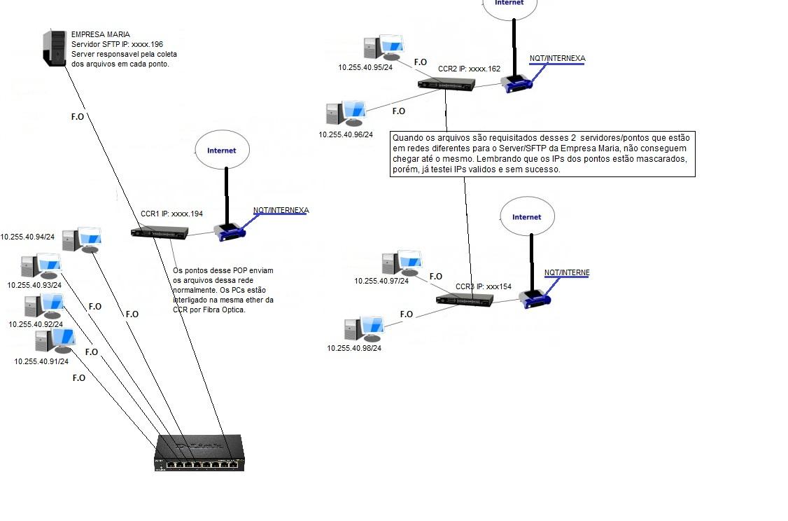 Clique na imagem para uma versão maior  Nome:         ccr1 + server.jpg Visualizações:100 Tamanho: 129,6 KB ID:      58251