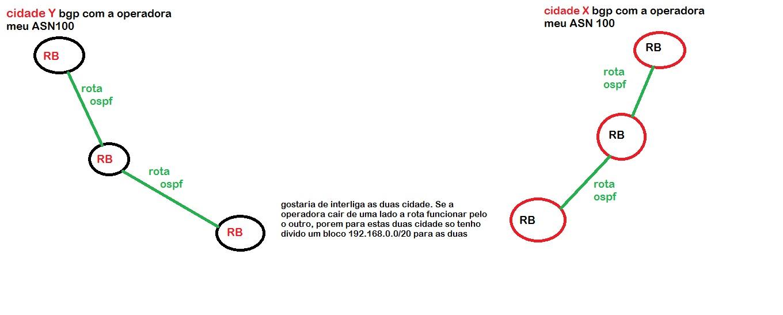 Clique na imagem para uma versão maior  Nome:         explicação de rede.jpg Visualizações:42 Tamanho: 87,2 KB ID:      59153