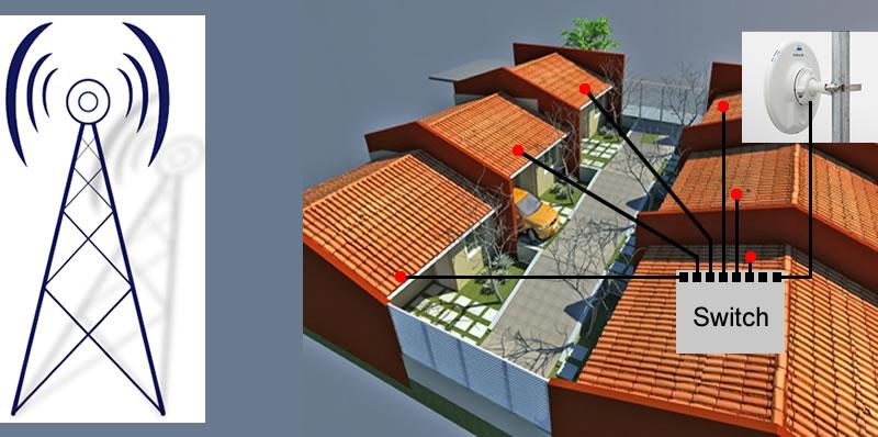 Clique na imagem para uma versão maior  Nome:         Condominio Via Cabo.jpg Visualizações:293 Tamanho: 89,6 KB ID:      59208
