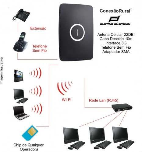 Clique na imagem para uma versão maior  Nome:         conexo-rural-internet-3g-e-celular-sem-fio-em-um-so-eq-22723-MLB7767061456_012015-O.jpg Visualizações:778 Tamanho: 24,0 KB ID:      59306