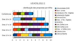 Clique na imagem para uma versão maior  Nome:         Trilhas2015.1.png Visualizações:233 Tamanho: 36,0 KB ID:      59714