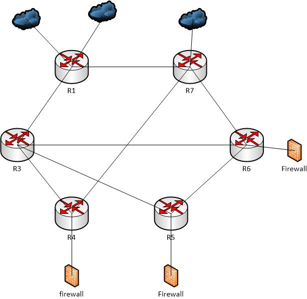 Clique na imagem para uma versão maior  Nome:         diagrama_nova_rede.jpg Visualizações:50 Tamanho: 31,6 KB ID:      59741