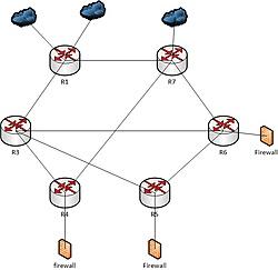 Clique na imagem para uma versão maior  Nome:         diagrama_nova_rede.jpg Visualizações:104 Tamanho: 31,6 KB ID:      59741