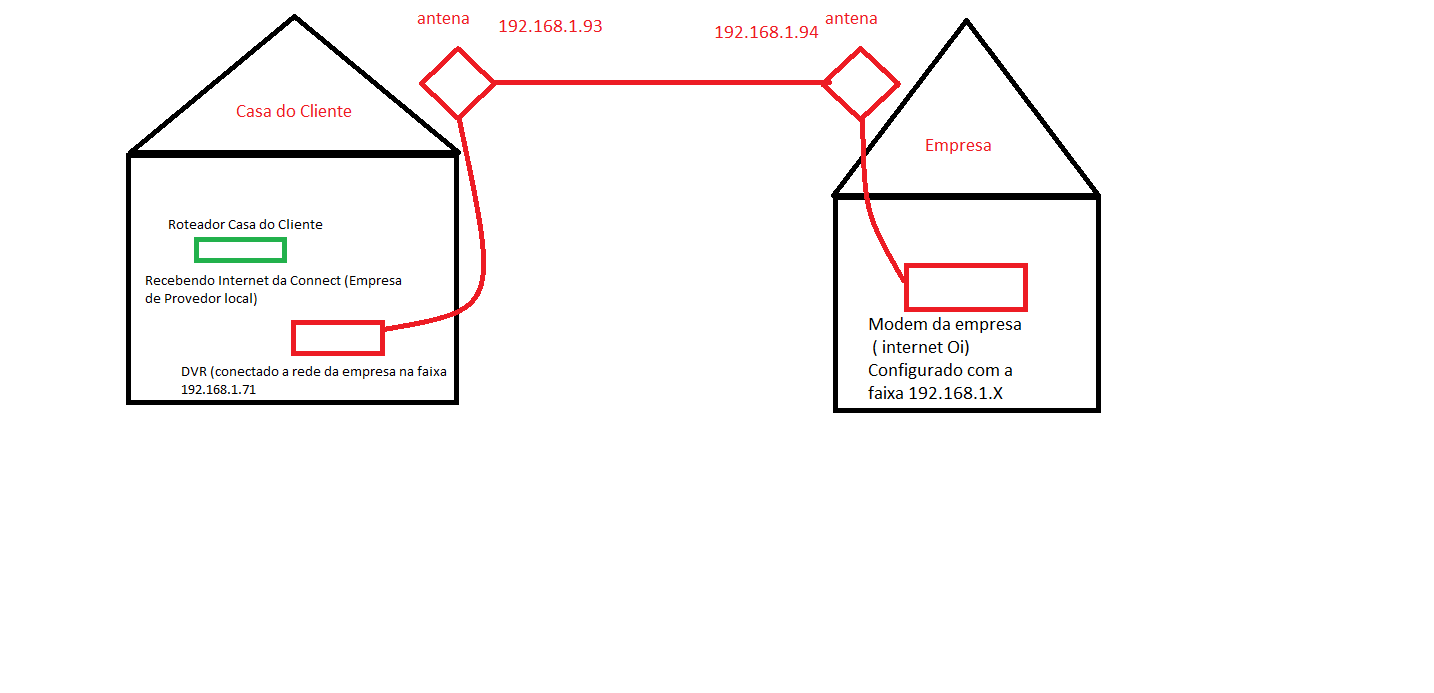 Clique na imagem para uma versão maior  Nome:         Rede empresa.png Visualizações:98 Tamanho: 25,2 KB ID:      59980